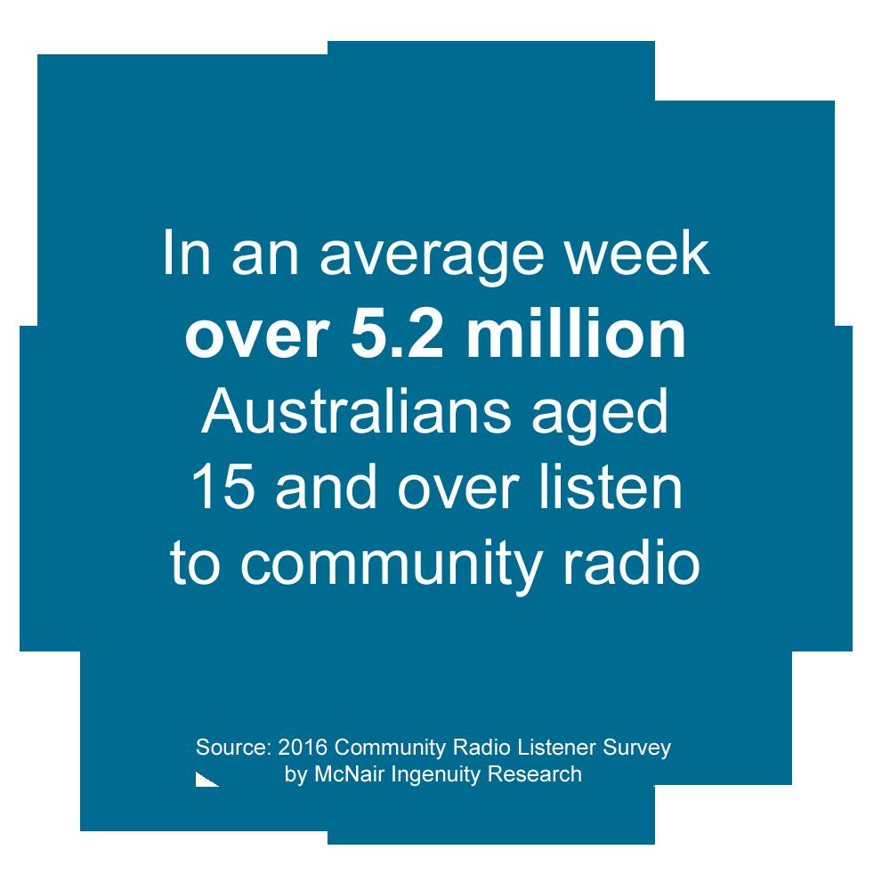 Listener Stats